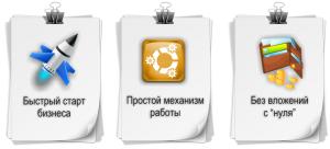 preimuschectva_kupon