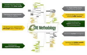 gre_methodologiya