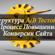 Структура A/B Тестов и Процесс Повышения Конверсии Сайта