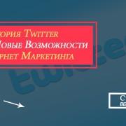 аудитория Twitter